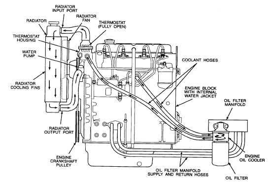 service manual  how to remove 2003 isuzu ascender engine