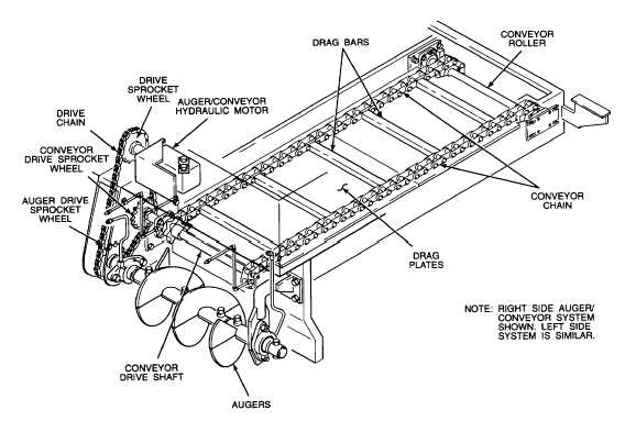 Bathtub Rough In Plumbing Dimensions besides 725625 Antifreeze 2 in addition Mower Deck as well US6662881 together with RepairGuideContent. on quick coupling diagram