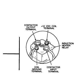cold start control circuit diagnostic flowchart tm 5. Black Bedroom Furniture Sets. Home Design Ideas