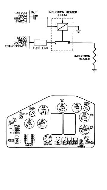 cold start control circuit diagnostic flowchart