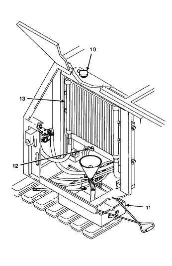 2  drain engine coolant