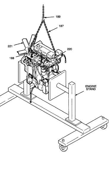 2 Remove Engine From Engine Stand And Place On Cribbing