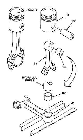 6 Install Sleeve Bushing Gudgeon Pin Retaining Rings