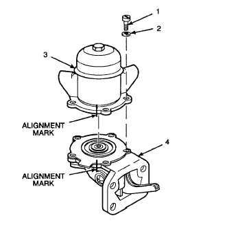 Fuel Pump Material