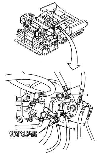3  install hydraulic hoses