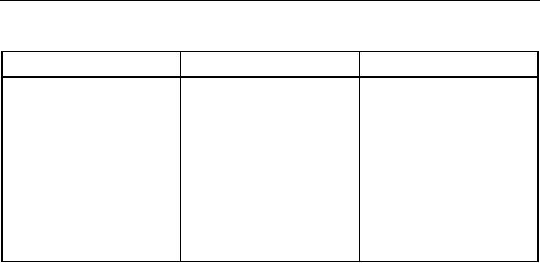 Table 1  SPN#102, FMI#2 ? Intake Manifold Pressure Sensor