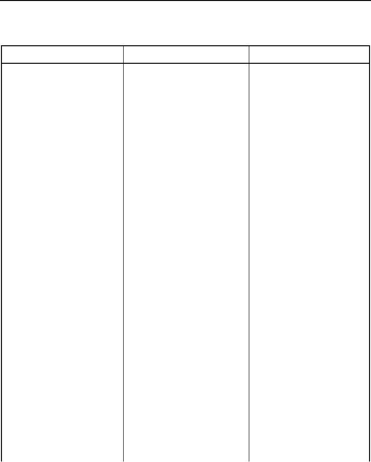 Table 1  SPN#108, FMI#4 ? Low Voltage at Barometric Pressure